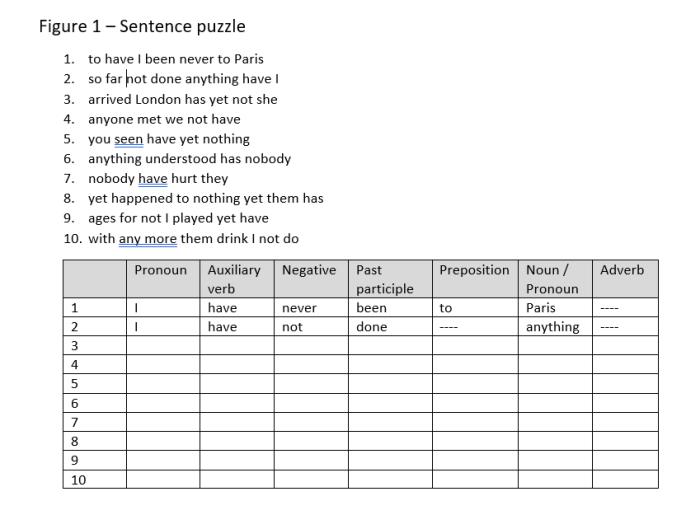sentence-puzzles-english