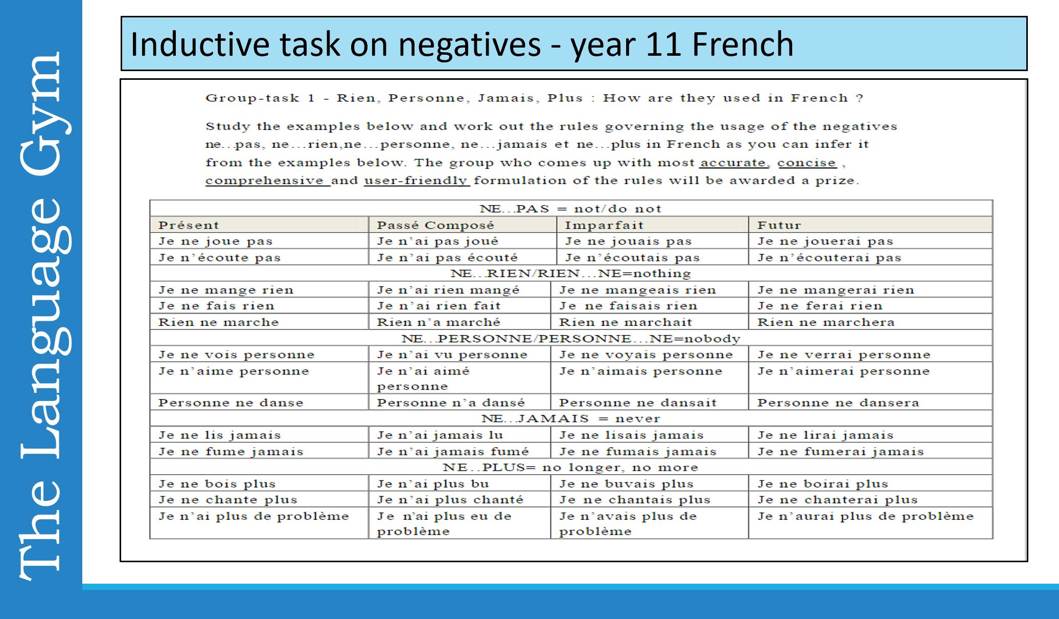 Patterns First How I Teach Lexicogrammar Part 1 The Language Gym